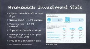 11. Brunswick Investment